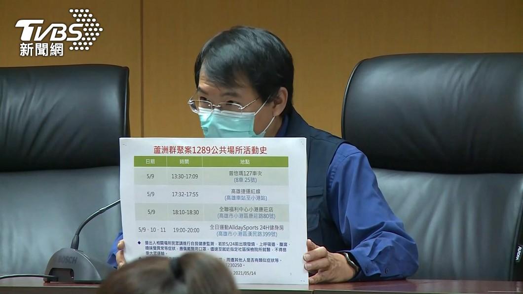 (圖/TVBS資料畫面) 獅子會員女兒確診 247名接觸者採檢結果出爐