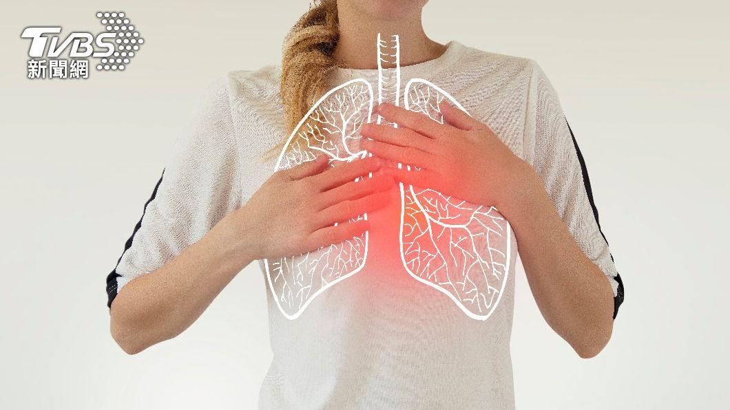 研究指出COVID-19病毒可能影響肺功能。(示意圖/shutterstock達志影像) 輕症者也可能猝死 醫揭「隱形缺氧」新冠肺炎可怕殺手