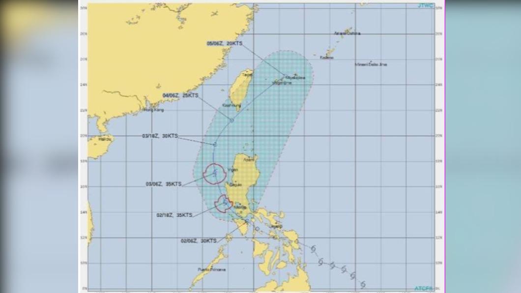 圖/美國聯合颱風警報中心(JTWC) 最新路徑曝光!美軍預測彩雲輕颱暴風圈 3天內「掃過南台灣」