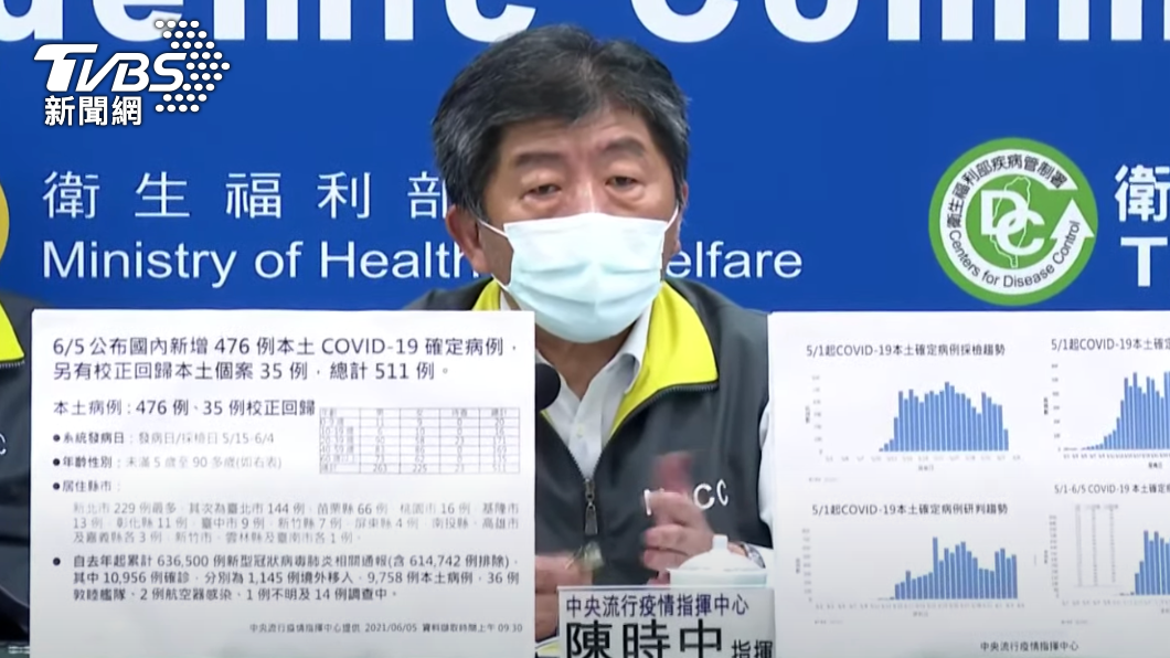 指揮官陳時中。(圖/TVBS) 疫情沒趨緩「直接封城?」 陳時中:跟專家小組討論