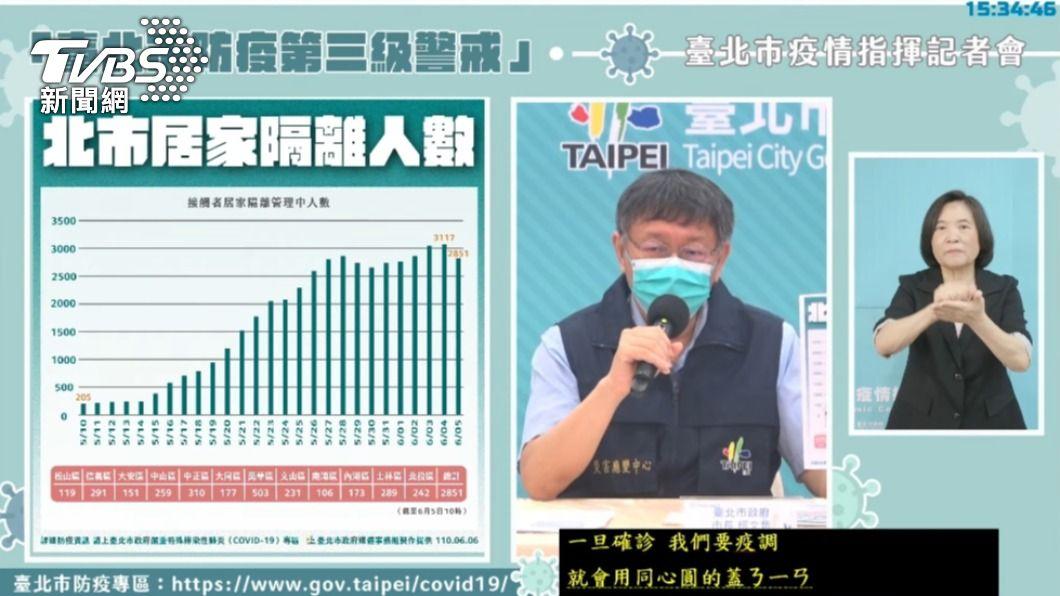 台北市6日記者會。(圖/TVBS) 台北市6日新增確診64例 居家隔離人數稍降但仍緊張