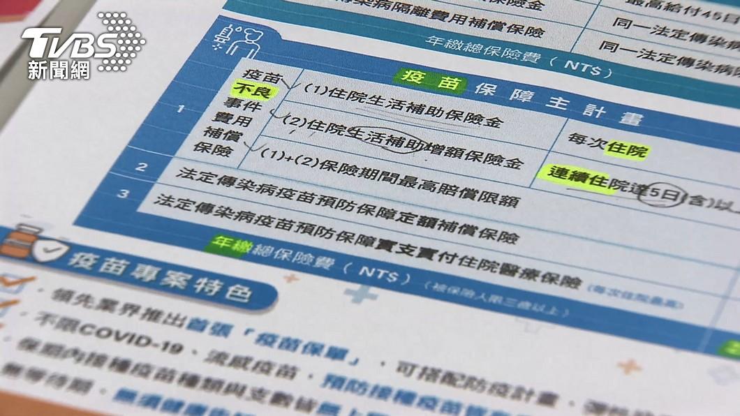 圖/TVBS 疫苗險激戰!業者推年保「98元」專家提醒:理賠金低於10萬