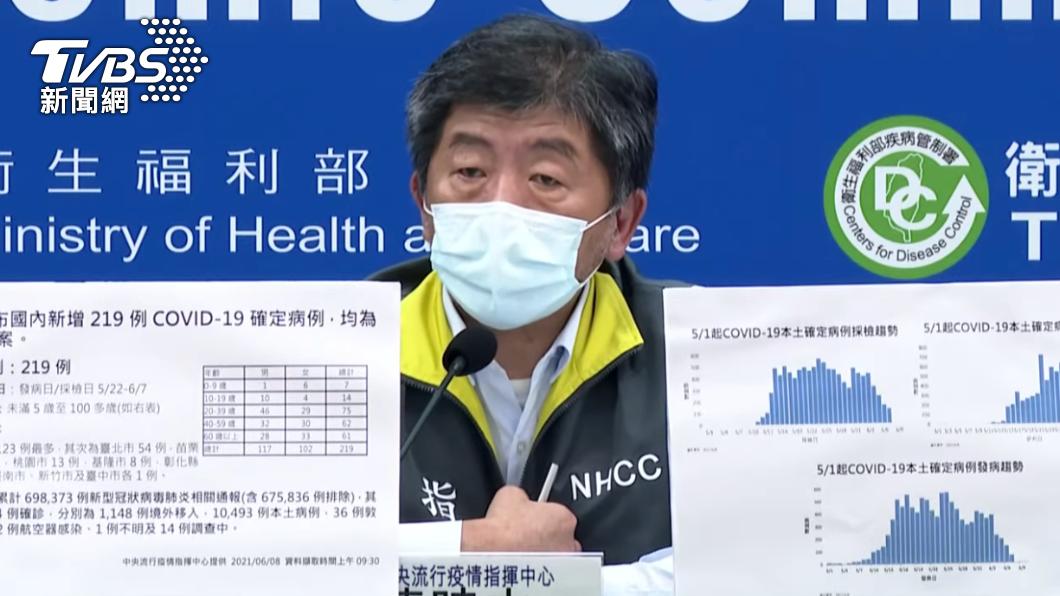 指揮官陳時中。(圖/TVBS) 陳培哲請辭爭議「國產疫苗選錯技術?」 陳時中親釋疑