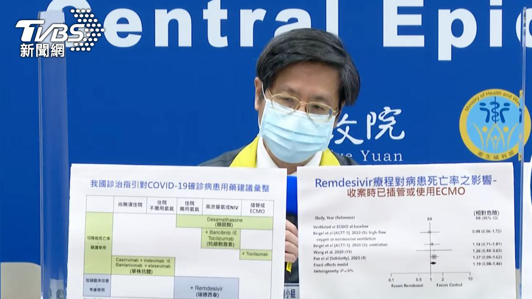 張上淳說明瑞德西韋使用時機。(圖/TVBS) 民眾怨等不到瑞德西韋 指揮中心:插管時使用死亡率更高