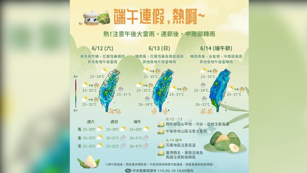 圖/中央氣象局 端午連假天氣出爐!降雨機率漸增 圖解3日雨區分布