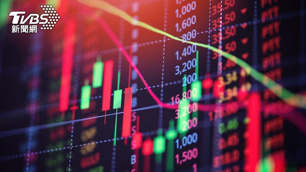 美股道瓊工業及那斯達克指數均上漲,可望帶動台股。(示意圖/Shutterstock達志影像) 美科技股走高 法人:台股若連動有利指數上攻