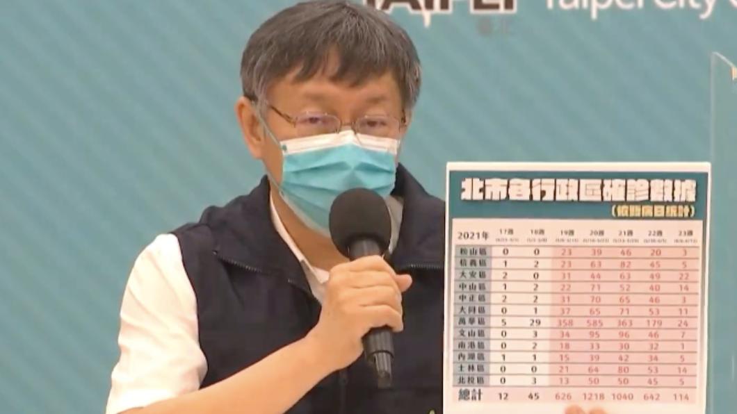 台北市長柯文哲。(圖/TVBS) 疫情趨緩?北市今增49例!柯文哲:疫情高峰期已過