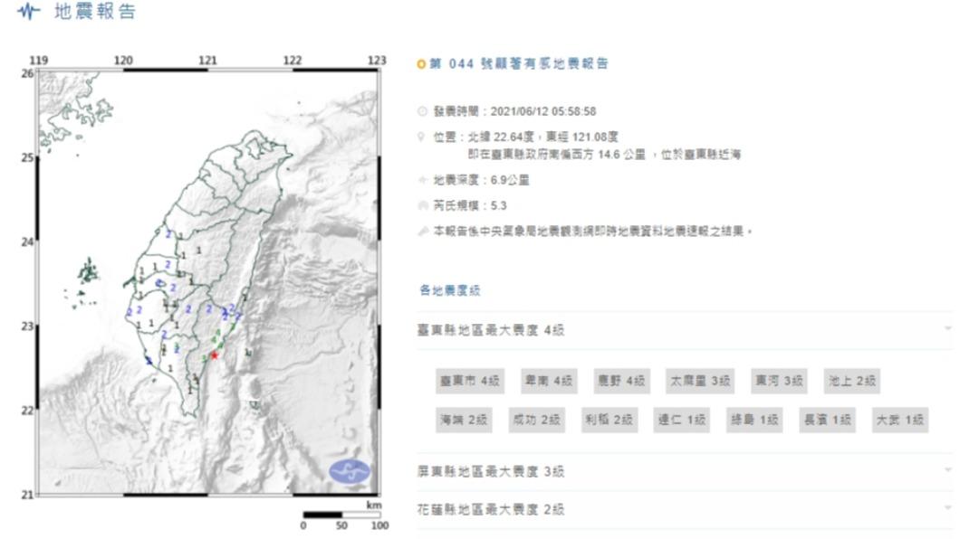 繼花蓮11日連續地震後,台東清晨5時58分發生芮氏5.3地震。(圖/中央氣象局) 台東清晨規模5.3地震賣場物品掉落 縣長臉書貼文