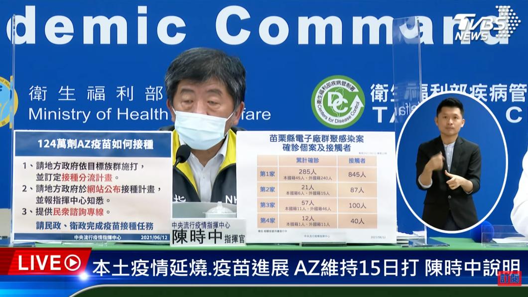 中央指揮中心12日疫情記者會。(圖/TVBS) 北榮助苗栗電子廠PCR篩檢 群聚感染再添3陽性