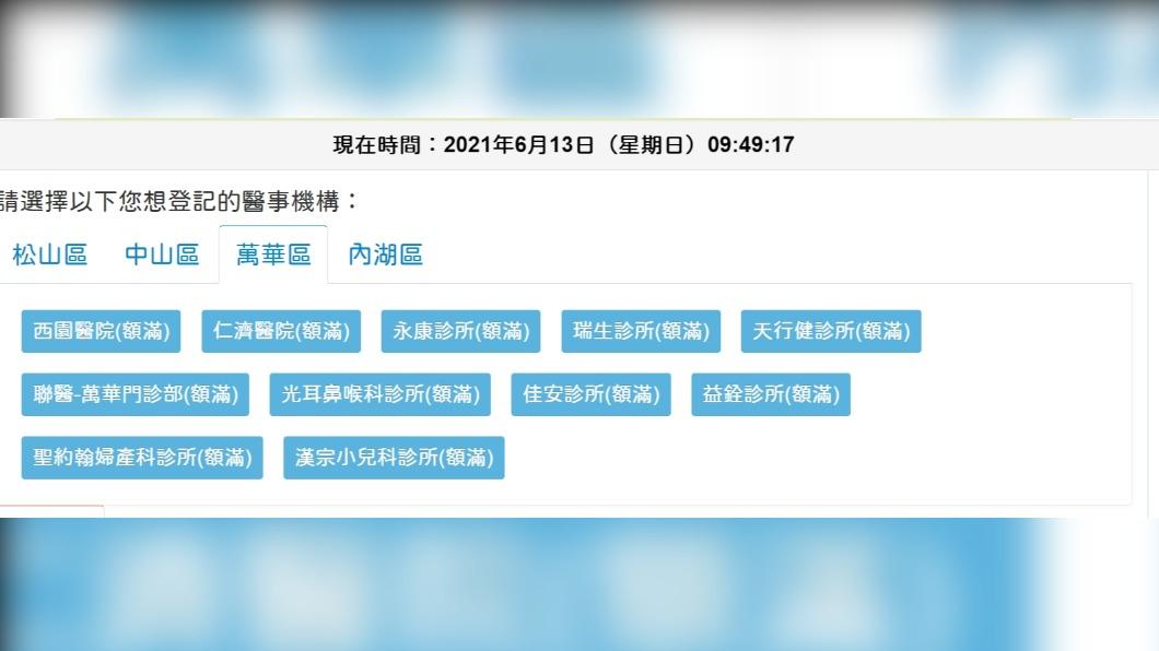 台北市預計15日開打日本贈送的AZ疫苗,今(13)日8時開放85歲以上高齡族群線上預約,萬華區全部都被預約光。(圖/翻攝台北市衛生局疫苗預約系統) 北市長者今預約疫苗順暢!萬華區名額1小時被搶光