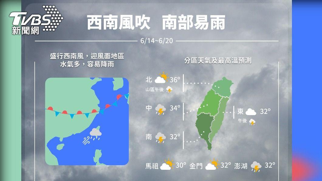 圖/報天氣臉書粉絲團 熱啊!未來一周大台北防熱 中南部雷陣雨