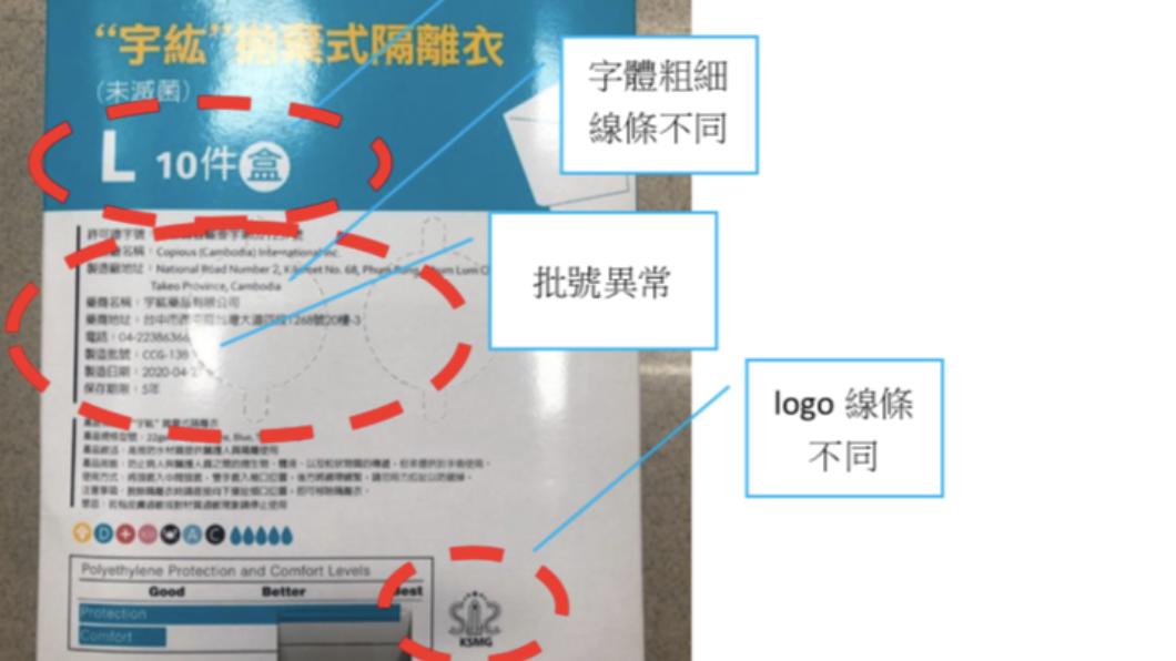 仿冒合格廠商包裝。(圖/TVBS) 不肖業者仿冒合格醫療用隔離衣 全台販售