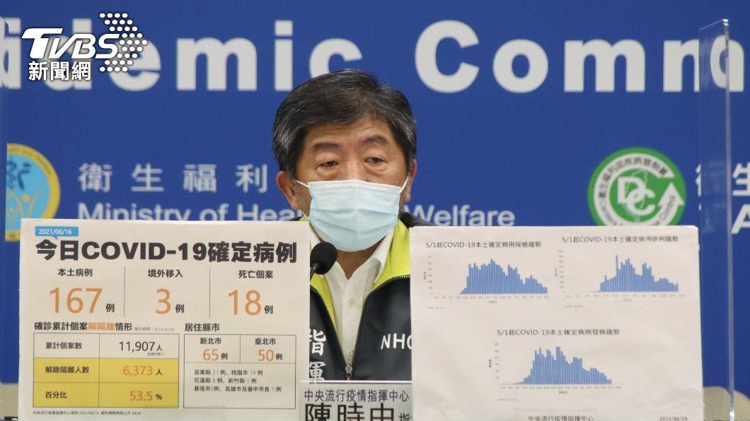 指揮官陳時中指出,目前疫苗施打目標群比供應的疫苗還要多。(圖/指揮中心提供) 比照南韓用「疫苗地圖」打殘留疫苗?陳時中:會請教唐鳳