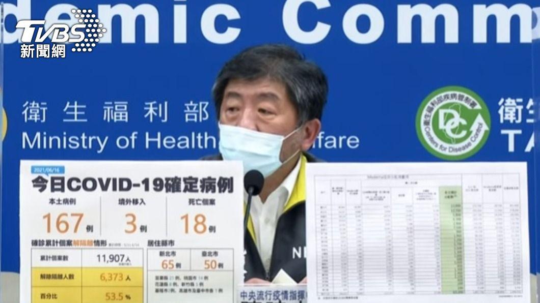 (圖/TVBS) 國產疫苗爭議 陳時中:科學專業審查、依法採購