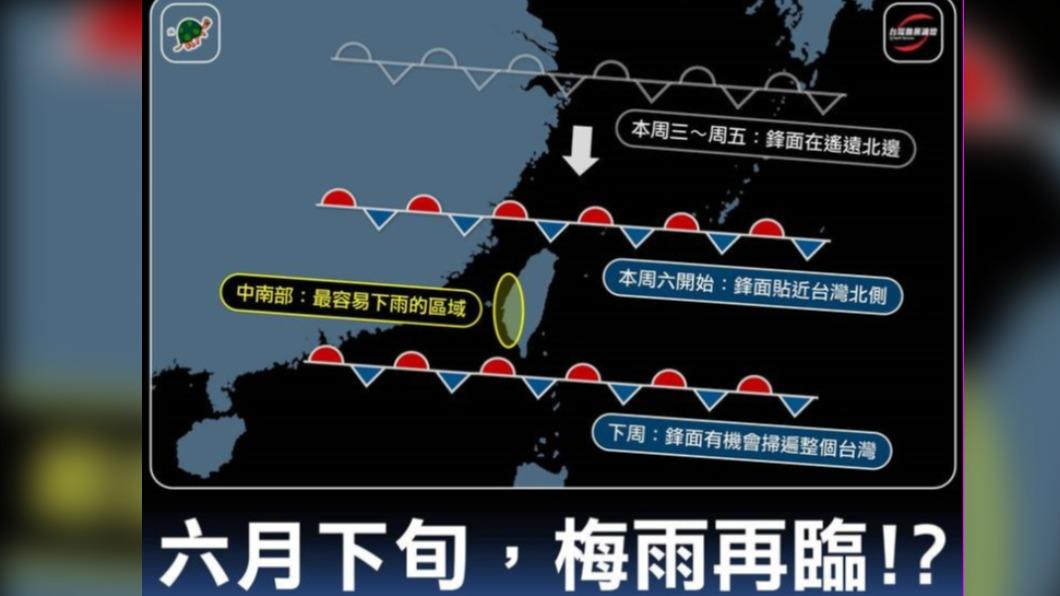 圖/「台灣颱風論壇|天氣特急」 下週滯留鋒面分三階段通過!梅雨有機會掃遍全台