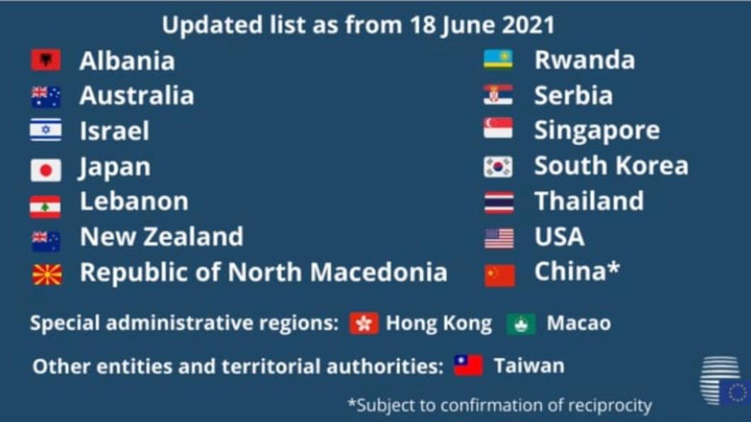 歐盟將台灣納入安全旅遊名單。(圖/翻攝蘇貞昌臉書) 蘇貞昌因為這原因 讚台灣防疫受國際肯定