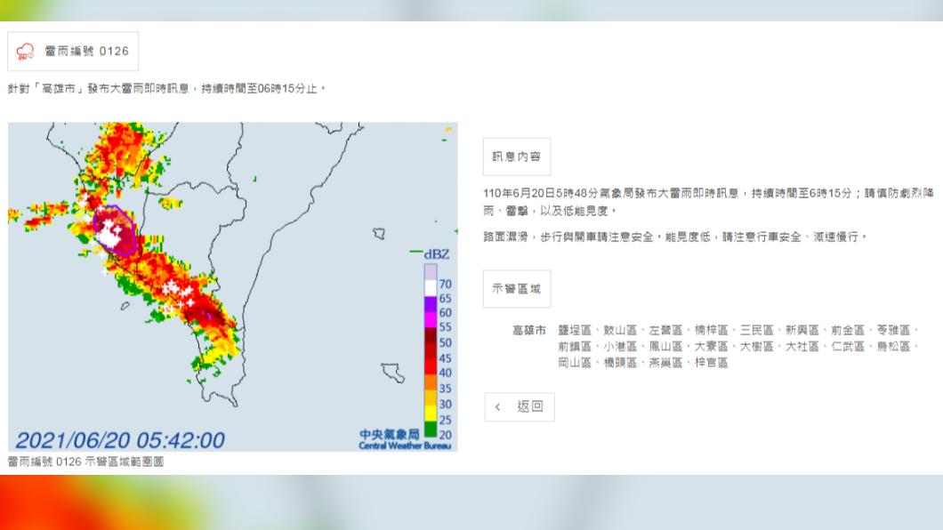 圖/中央氣象局 清晨雷雨交加 高雄屏東嚴防瞬間強降雨