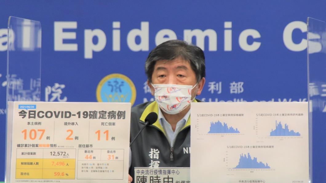 。(圖/中央流行疫情指揮中心提供) 250萬劑莫德納疫苗今抵台!陳時中:考慮孕婦列入優先