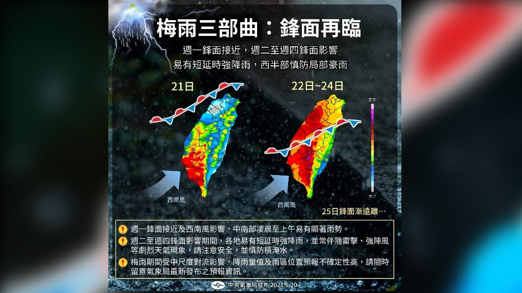 圖/報天氣臉書粉絲團 「滯留鋒」又要來狂襲3天易致災 暴雨區曝光水彈最猛