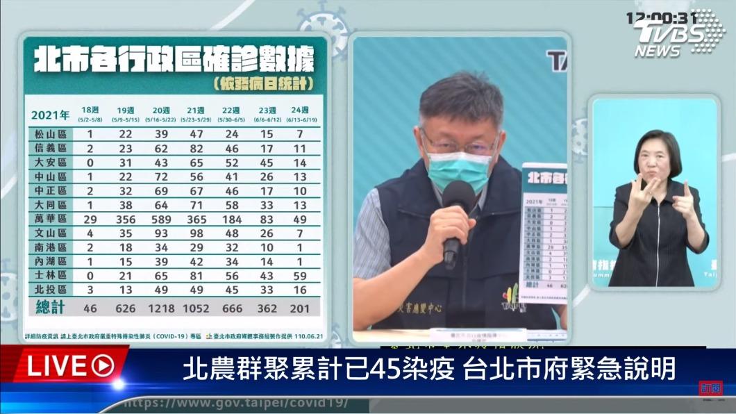 (圖/TVBS) 北農爆群聚染!4千人3日內打完疫苗、濱江市場強制分流