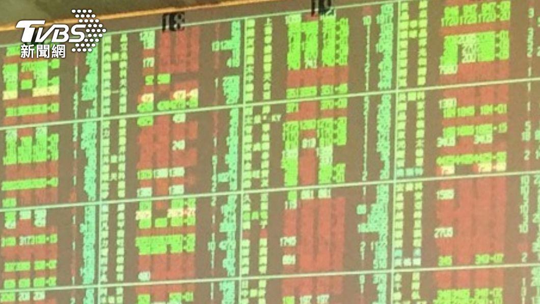 (圖/中央社) 航運股一掃陰霾強反彈 台股上漲收在17407點