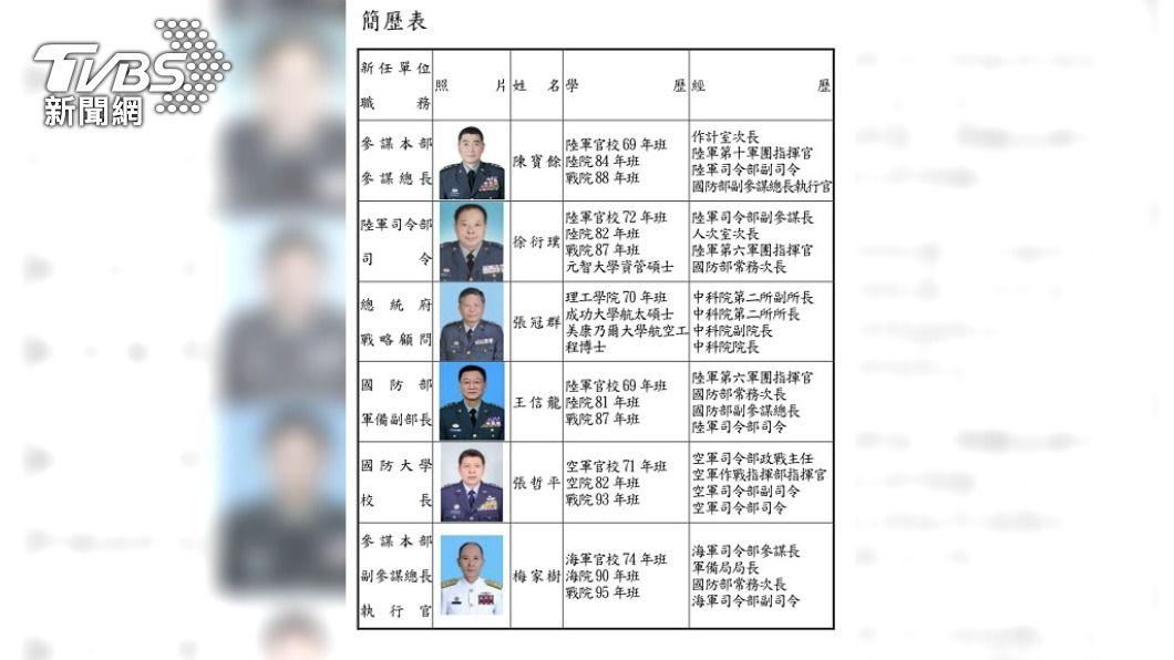圖/TVBS 快訊/國軍將官異動 參謀總長由陳寶餘上將調任