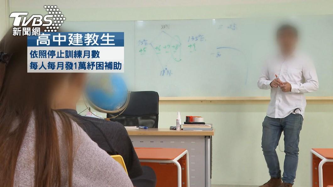 圖/TVBS 紓困4.0加碼!高中以下教育從業者 近6.5萬人能領補助