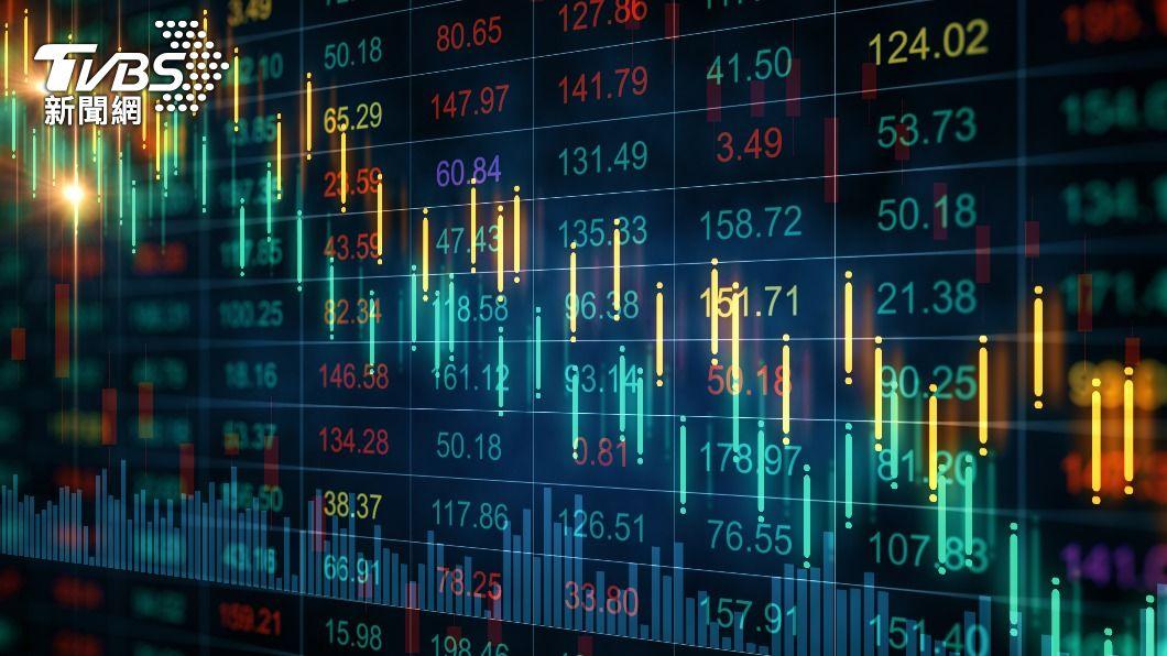 市場對美國貨幣政策的不確定性降低,標準普爾500指數創新高。(示意圖/shutterstock達志影像) 台股短線偏多 法人:上攻留意震盪