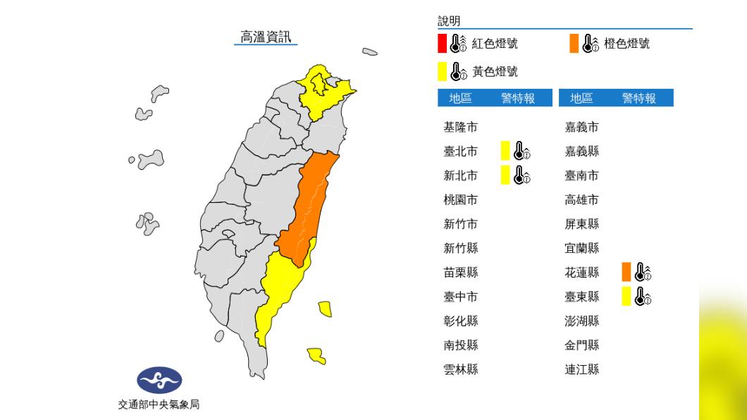 圖/中央氣象局 今高溫狂飆36度!花東及雙北發高溫警示燈號 慎防熱中暑