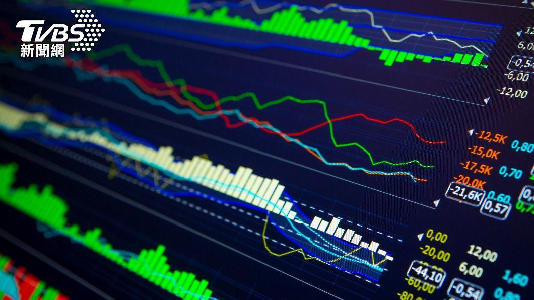 美股今大多收紅。(示意圖/shutterstock達志影像)  美股3大指數今多收紅 擺脫通膨飆升數據