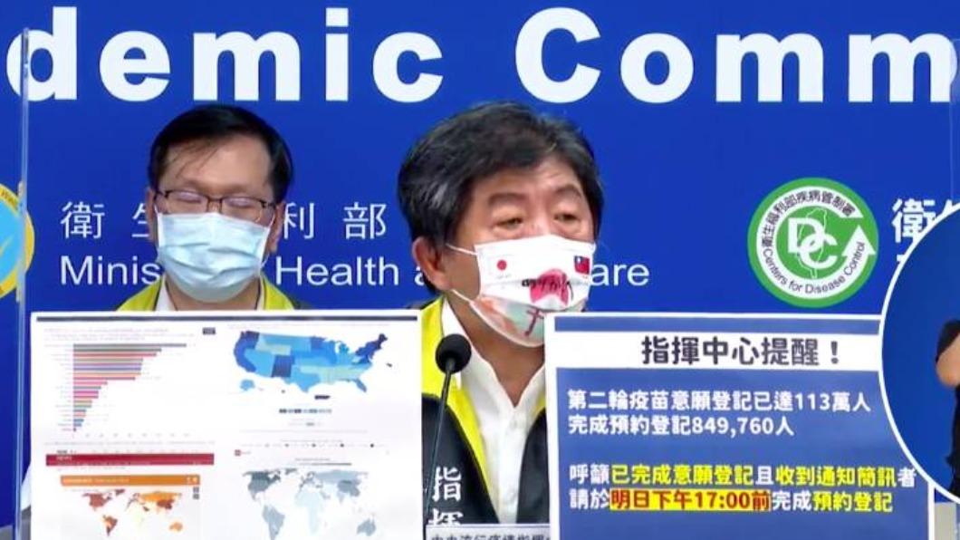 陳時中稱目前疫苗量足夠。(圖/指揮中心提供) 江啟臣宣布藍營4縣市購500萬劑BNT 陳時中回應了