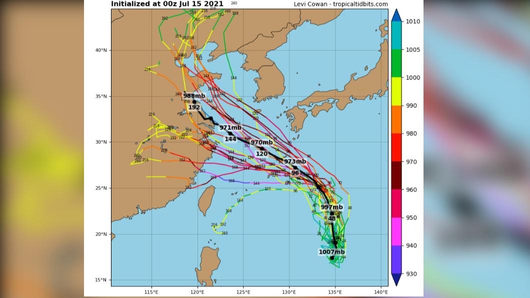 圖/tropical tidbits 今悶熱高溫防午後雷雨 颱風最快周日生成