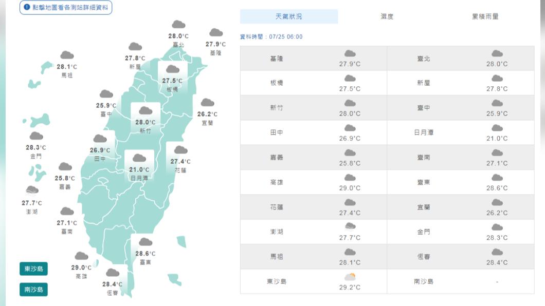 圖/中央氣象局 中南部迎接一周降雨 花東熱到像烘爐