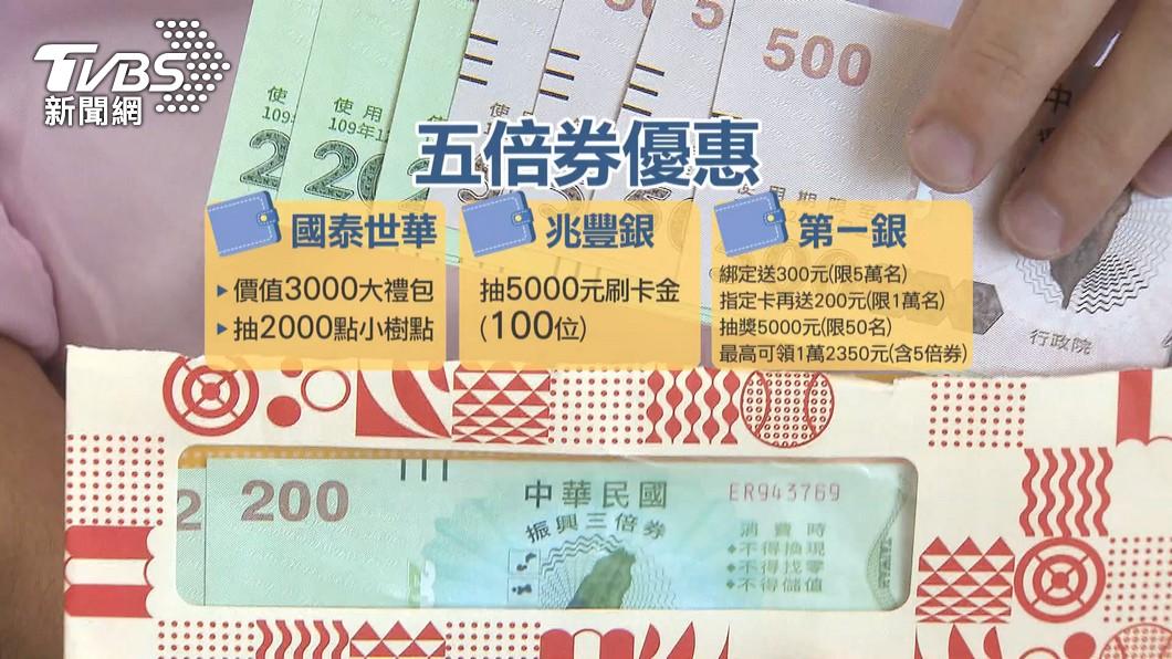 五倍券將自9月22日起開放登記。圖/TVBS資料畫面 不斷更新/五倍券9/22領取、10/8上路 帶你秒懂如何領
