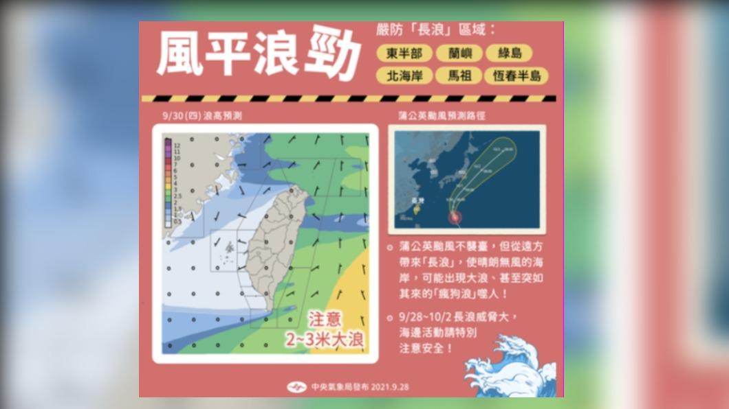 圖/中央氣象局 今高溫炎熱午後偶雨 但中颱掀長浪 海邊活動注意安全!