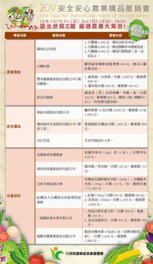 1061206 農糧署 安心農業_蘋果10半