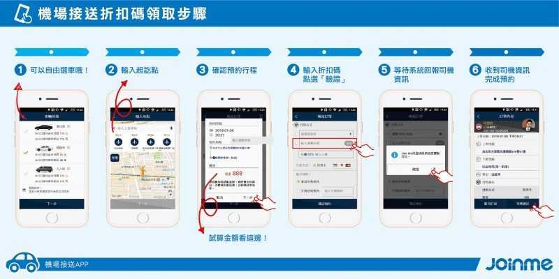 下載App 登入後,選好車輛,輸入用車日期時間、地址及簡單的航班資訊後,系統就會立即告知本趟車資,還有拆扣。