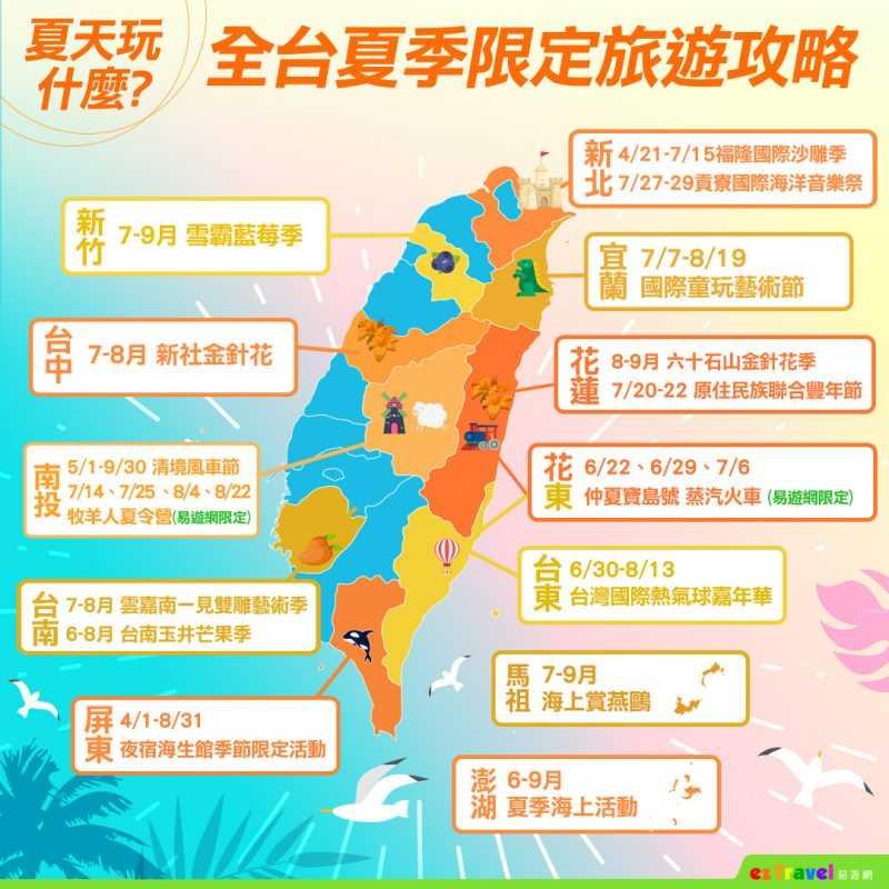 全台夏季限定旅遊攻略圖(易遊網提供)