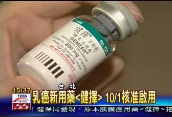 乳癌新用藥「健擇」 10月1日核准啟用