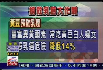 吃豆腐喝豆漿 乳癌機率降低14%