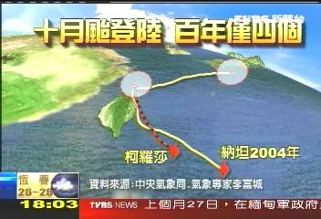 風球柯羅莎/氣象專家:10月颱登台 百年4個