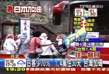 日客少70% 「1.4萬住30天」台灣加碼