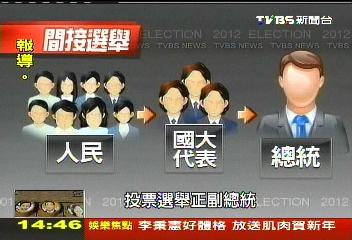 【台灣大選風雲】總統間接選變直接選 轉眼16年