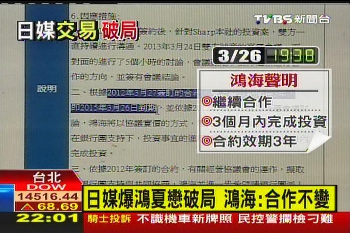 日媒爆鴻夏戀破局 鴻海:合作不變