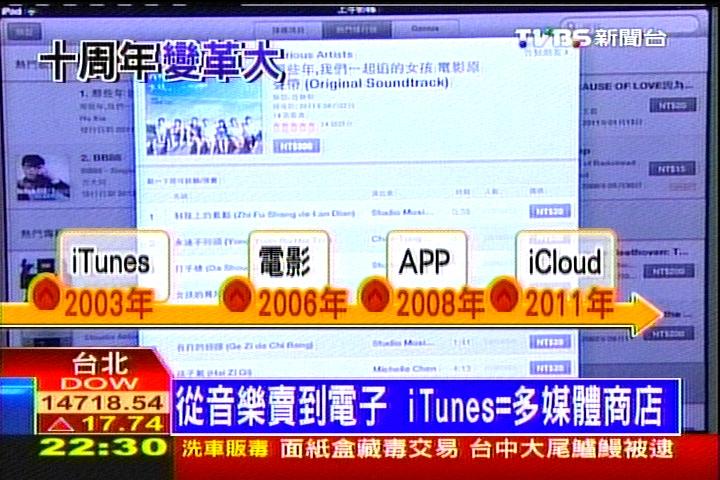 iTunes10年 4.3億用戶創造130億美元