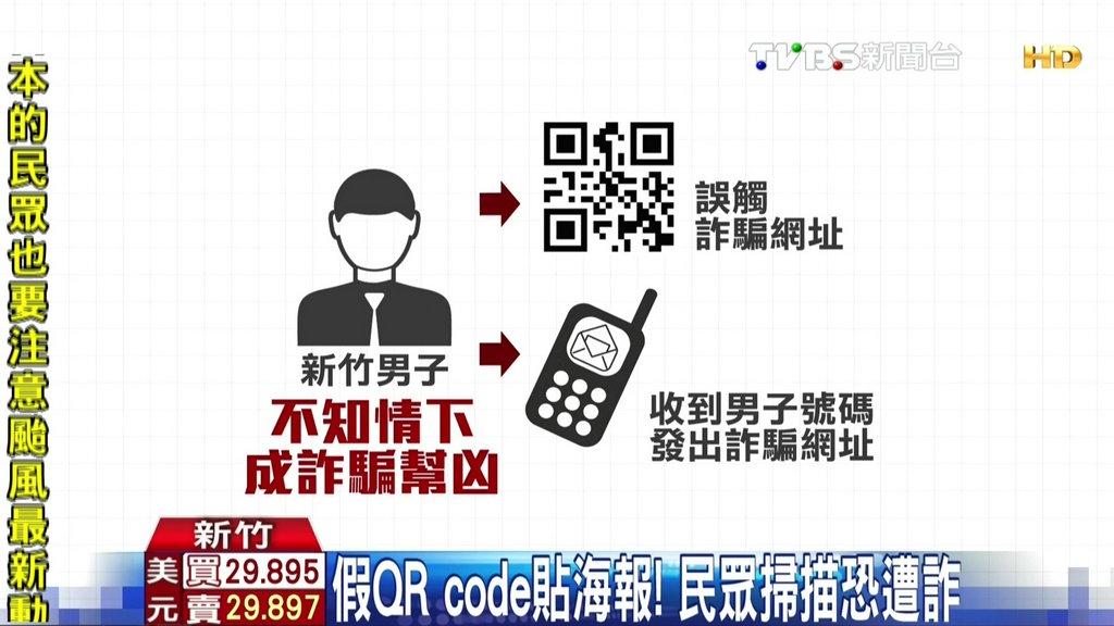 假QR code貼海報! 民眾掃描恐遭詐