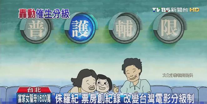 《侏羅紀》票房創紀錄 改變台灣電影分級制