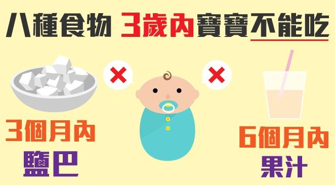你也這樣餵孩子嗎? 8大傷害食物3歲內寶寶不能吃!