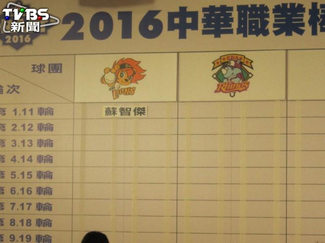 中職2016年選秀狀元 統一選蘇智傑