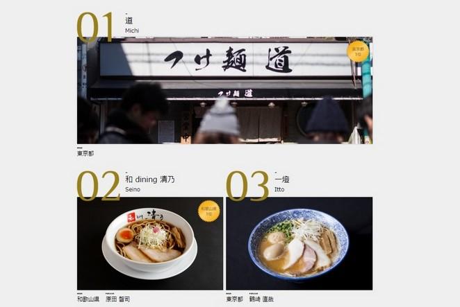 日本在地人推薦的10大拉麵 第3名即將登台